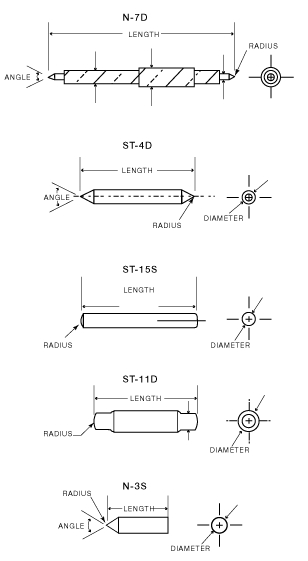 Swiss Jewel Pivots Shafts Diagram