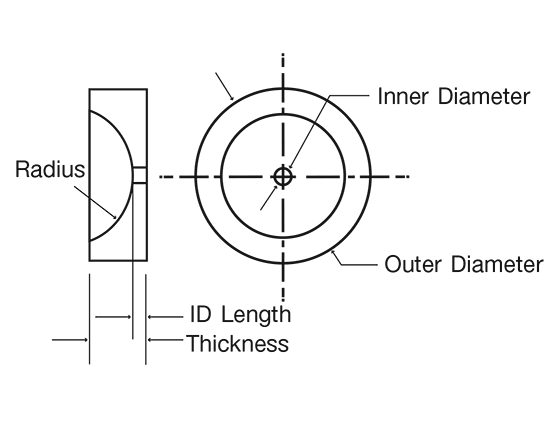 Swiss Jewel Aperture Wafers Diagram