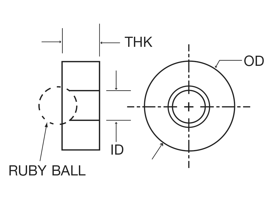 Swiss Jewel Ball Seat Diagram