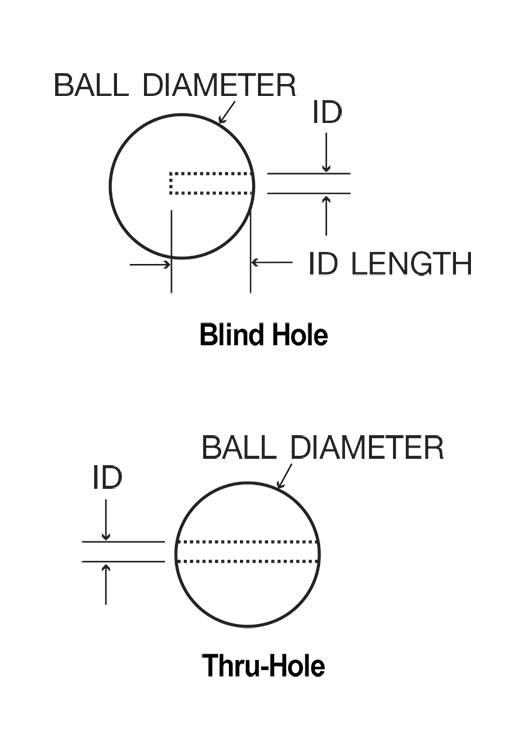 Swiss Jewel Drilled Balls Diagram