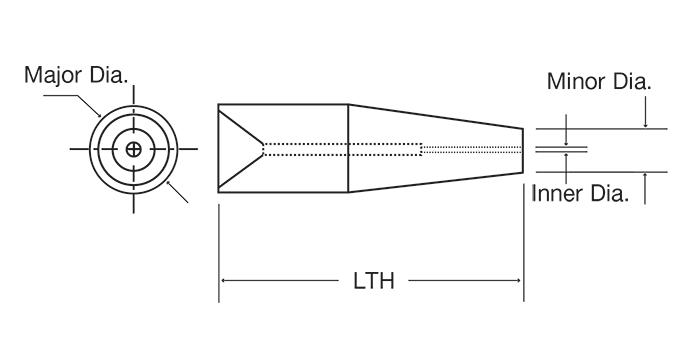 Swiss Jewel Nozzles Diagram